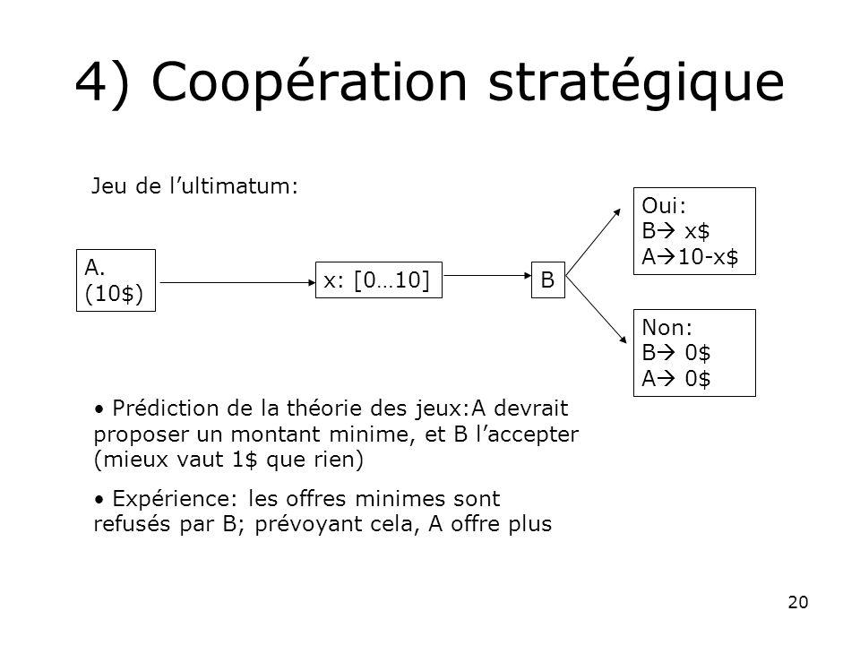 20 4) Coopération stratégique A.