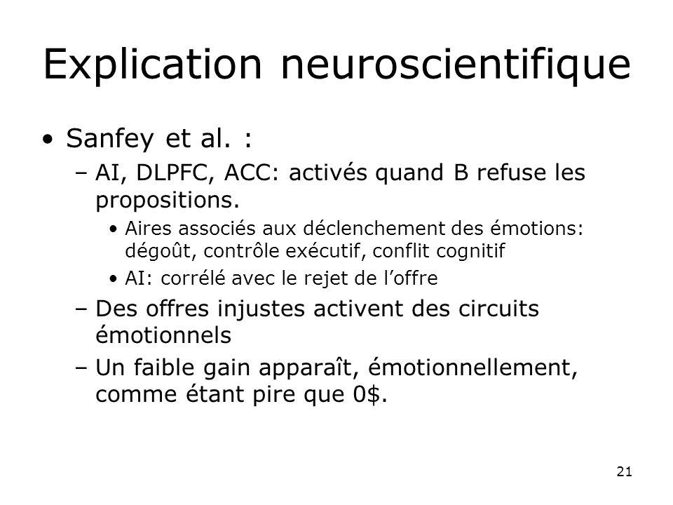 21 Explication neuroscientifique Sanfey et al.
