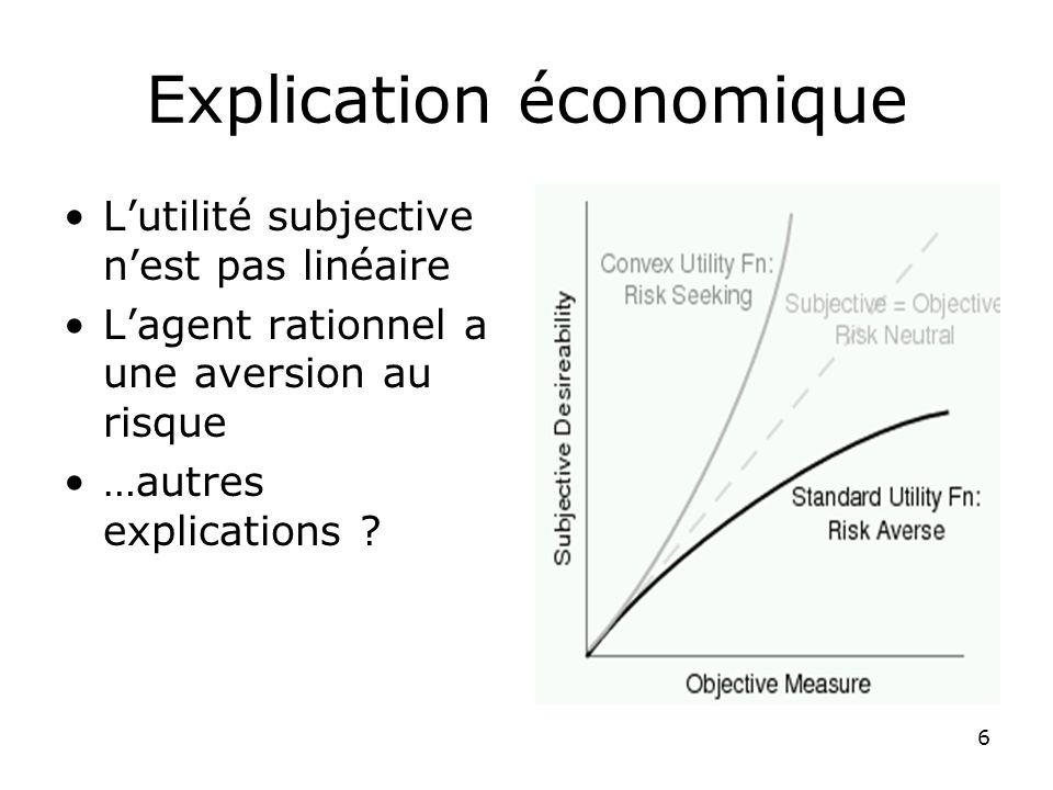 6 Explication économique Lutilité subjective nest pas linéaire Lagent rationnel a une aversion au risque …autres explications ?