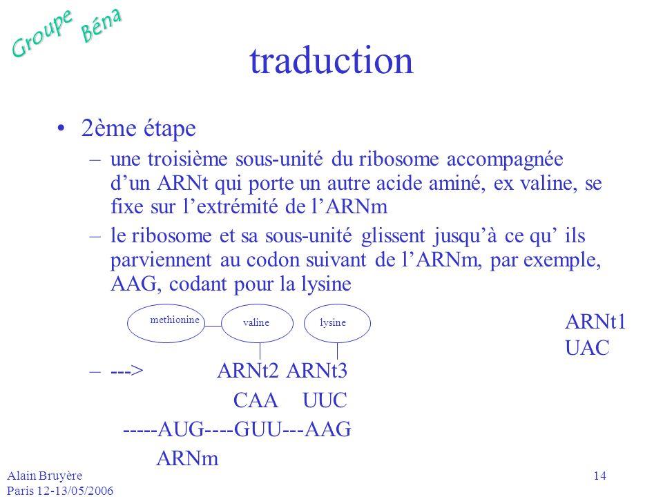 GroupeBéna Alain Bruyère Paris 12-13/05/2006 14 traduction 2ème étape –une troisième sous-unité du ribosome accompagnée dun ARNt qui porte un autre ac