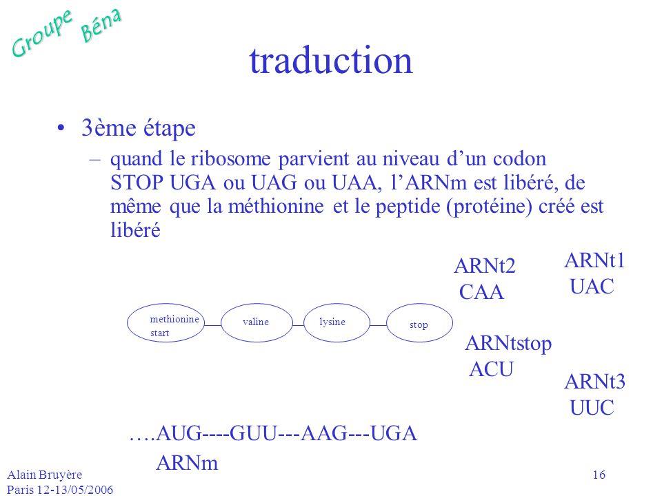 GroupeBéna Alain Bruyère Paris 12-13/05/2006 16 traduction 3ème étape –quand le ribosome parvient au niveau dun codon STOP UGA ou UAG ou UAA, lARNm es