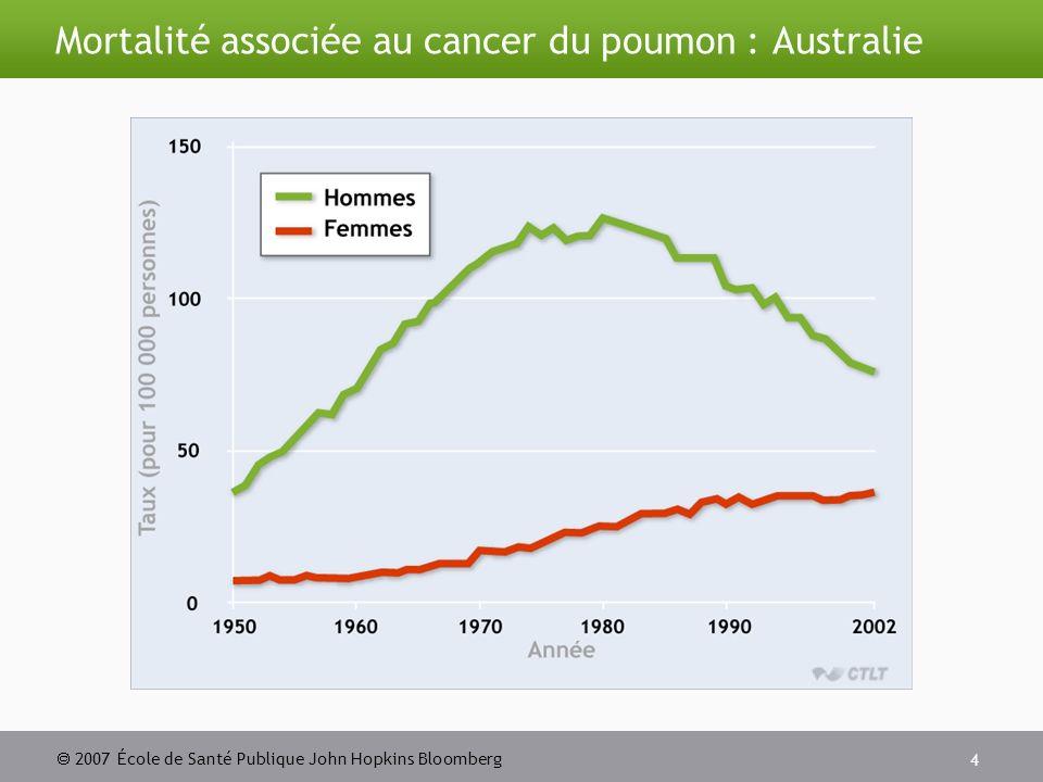 2007 École de Santé Publique John Hopkins Bloomberg 5 Taux dincidence dû au cancer du poumon pour 100 000 hommes Crédit photographique : adaptation du CTLT de GLOBOCAN.