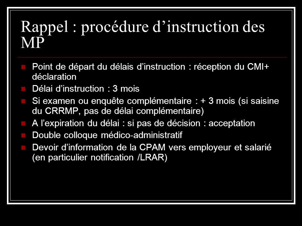 Rappel : procédure dinstruction des MP Point de départ du délais dinstruction : réception du CMI+ déclaration Délai dinstruction : 3 mois Si examen ou