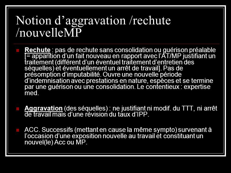 Notion daggravation /rechute /nouvelleMP Rechute : pas de rechute sans consolidation ou guérison préalable [= apparition dun fait nouveau en rapport a