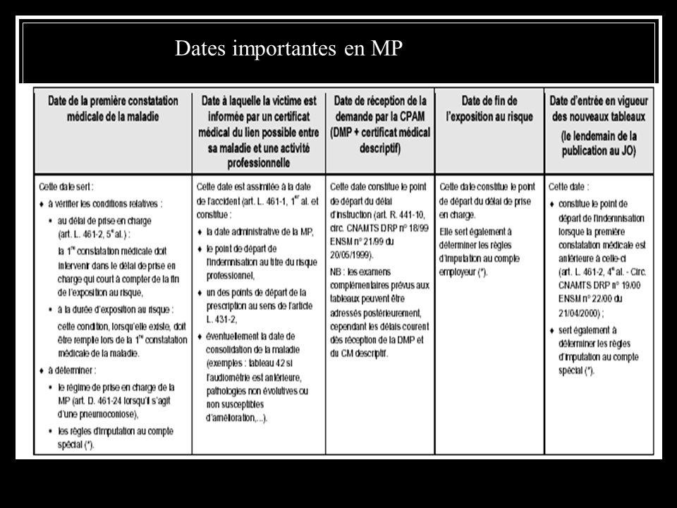 Dates importantes en MP