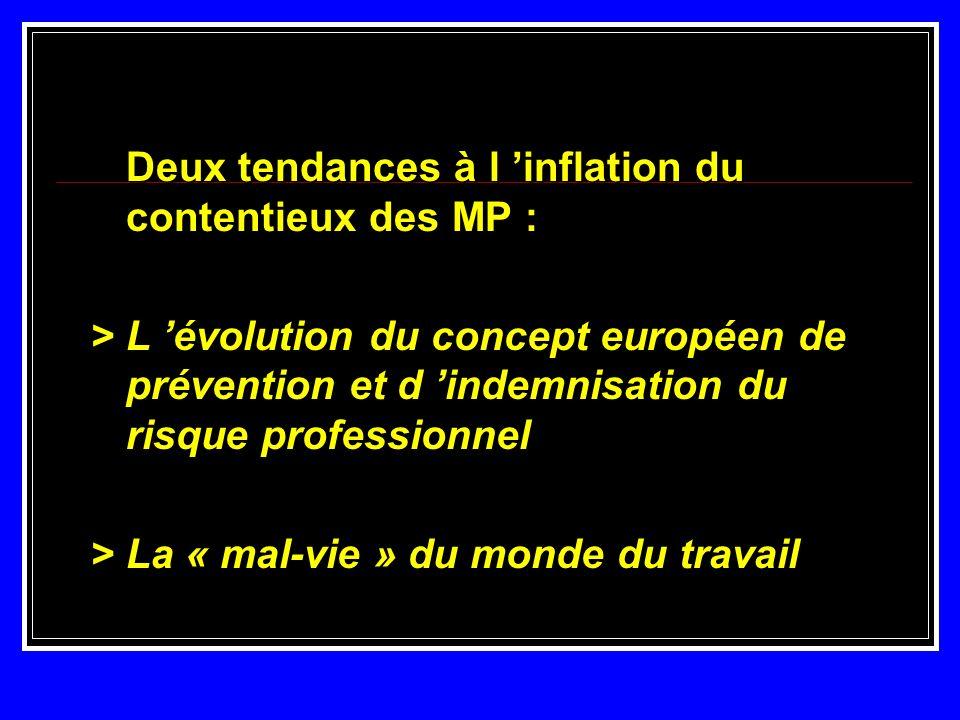 Deux tendances à l inflation du contentieux des MP : > L évolution du concept européen de prévention et d indemnisation du risque professionnel > La «