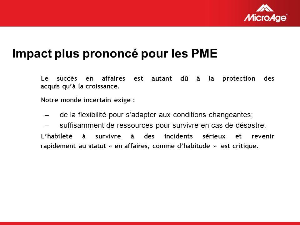 © 2006 MicroAge Impact plus prononcé pour les PME Le succès en affaires est autant dû à la protection des acquis quà la croissance.
