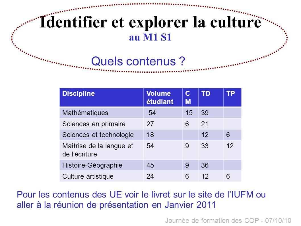 Journée de formation des COP - 07/10/10 Identifier et explorer la culture au M1 S1 DisciplineVolume étudiant CMCM TDTP Mathématiques 541539 Sciences e