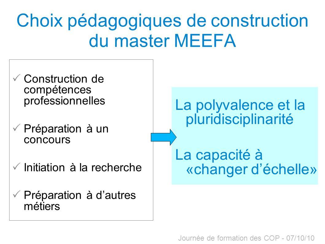 Journée de formation des COP - 07/10/10 Choix pédagogiques de construction du master MEEFA La polyvalence et la pluridisciplinarité La capacité à «cha