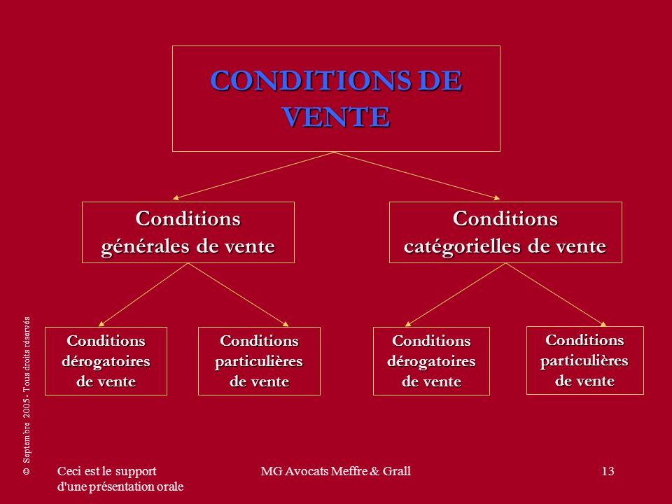 © Septembre 2005 - Tous droits réservés Ceci est le support d'une présentation orale MG Avocats Meffre & Grall13 CONDITIONS DE VENTE Conditions généra