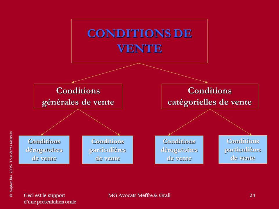 © Septembre 2005 - Tous droits réservés Ceci est le support d'une présentation orale MG Avocats Meffre & Grall24 CONDITIONS DE VENTE Conditions généra
