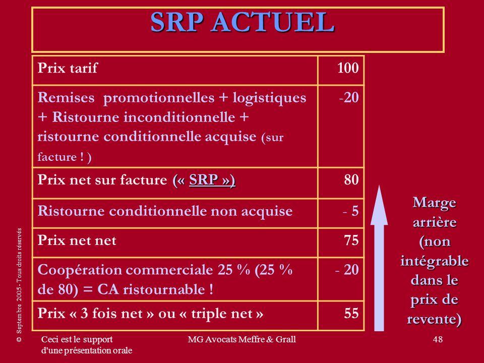 © Septembre 2005 - Tous droits réservés Ceci est le support d'une présentation orale MG Avocats Meffre & Grall48 SRP ACTUEL SRP ACTUEL Prix tarif100 R
