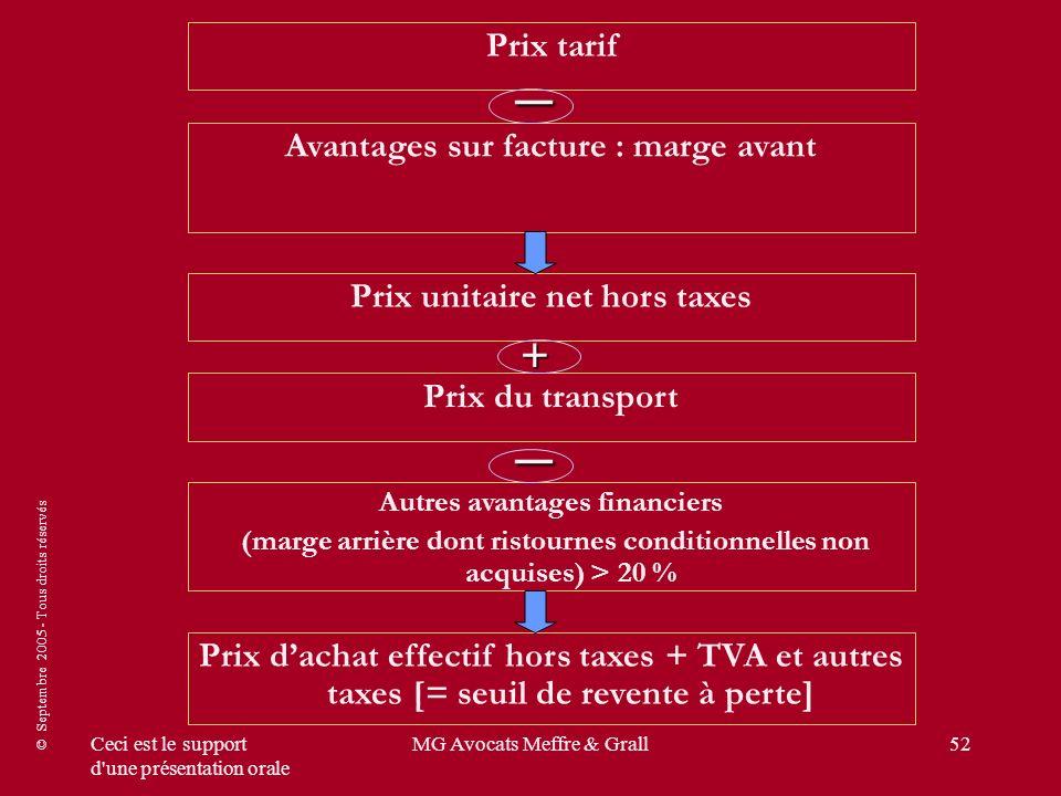 © Septembre 2005 - Tous droits réservés Ceci est le support d'une présentation orale MG Avocats Meffre & Grall52 Prix tarif Avantages sur facture : ma