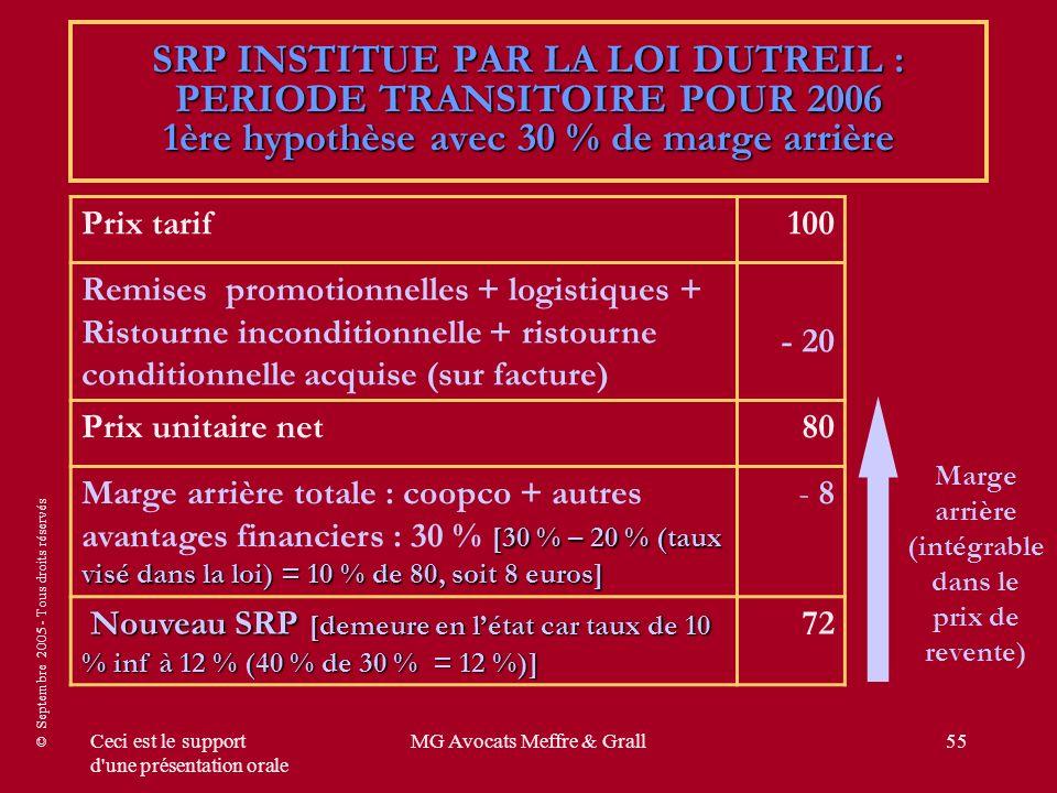 © Septembre 2005 - Tous droits réservés Ceci est le support d'une présentation orale MG Avocats Meffre & Grall55 SRP INSTITUE PAR LA LOI DUTREIL : PER