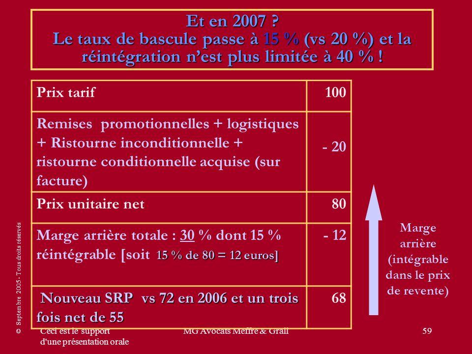 © Septembre 2005 - Tous droits réservés Ceci est le support d une présentation orale MG Avocats Meffre & Grall59 Et en 2007 .
