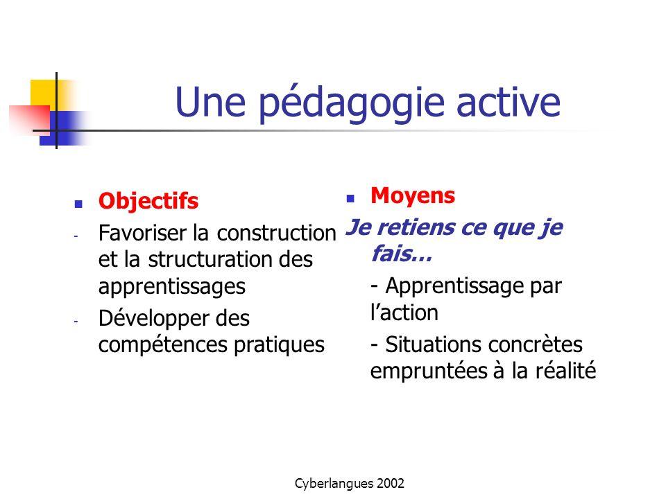Cyberlangues 2002 Une pédagogie active Objectifs - Favoriser la construction et la structuration des apprentissages - Développer des compétences prati