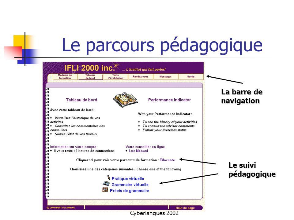 Cyberlangues 2002 Le parcours pédagogique La barre de navigation Le suivi pédagogique