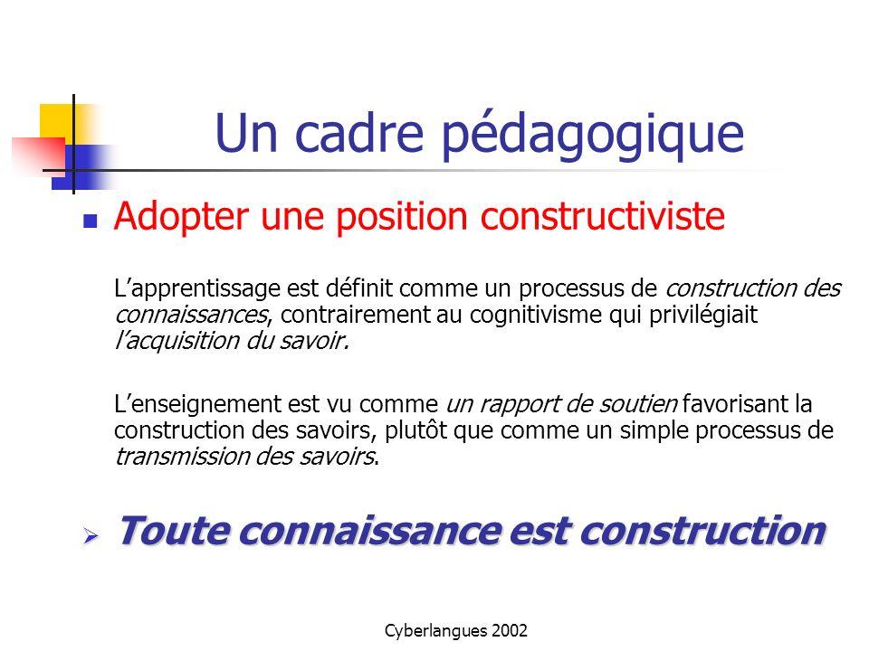 Cyberlangues 2002 Intégration des principes pédagogiques au design La barre de navigation Les contenus et leur modularité Les espaces de communication - Messagerie - Espace rendez-vous (conférences virtuelles)