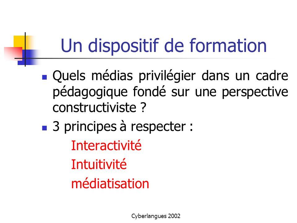 Cyberlangues 2002 Un dispositif de formation Quels médias privilégier dans un cadre pédagogique fondé sur une perspective constructiviste ? 3 principe