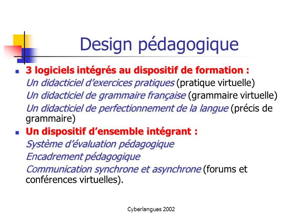 Cyberlangues 2002 Un exemple : la grammaire virtuelle Le contenu : - Des exercices spécifiques en lien avec les règles fondamentales de la grammaire française Les objectifs pédagogiques - Favoriser lacquisition de connaissances fondamentales - Mise en pratique des acquis spécifiques