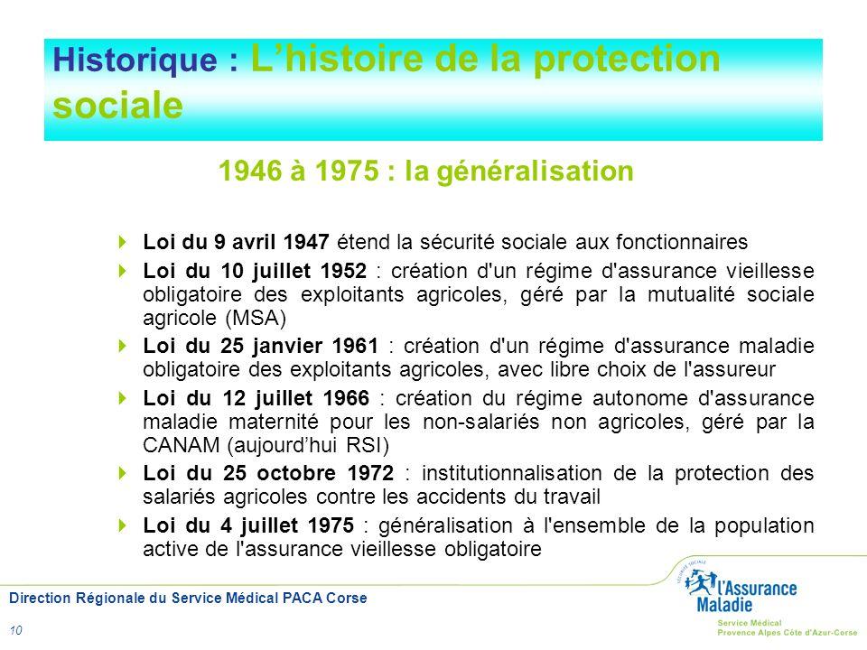 Direction Régionale du Service Médical PACA Corse 10 Historique : Lhistoire de la protection sociale 1946 à 1975 : la généralisation Loi du 9 avril 19