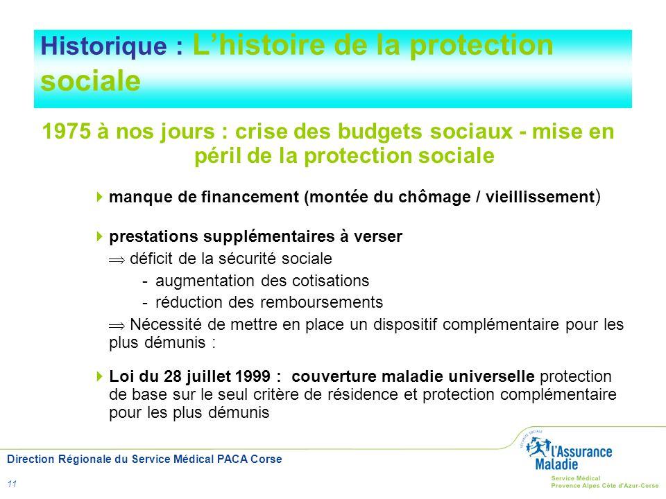 Direction Régionale du Service Médical PACA Corse 11 Historique : Lhistoire de la protection sociale 1975 à nos jours : crise des budgets sociaux - mi