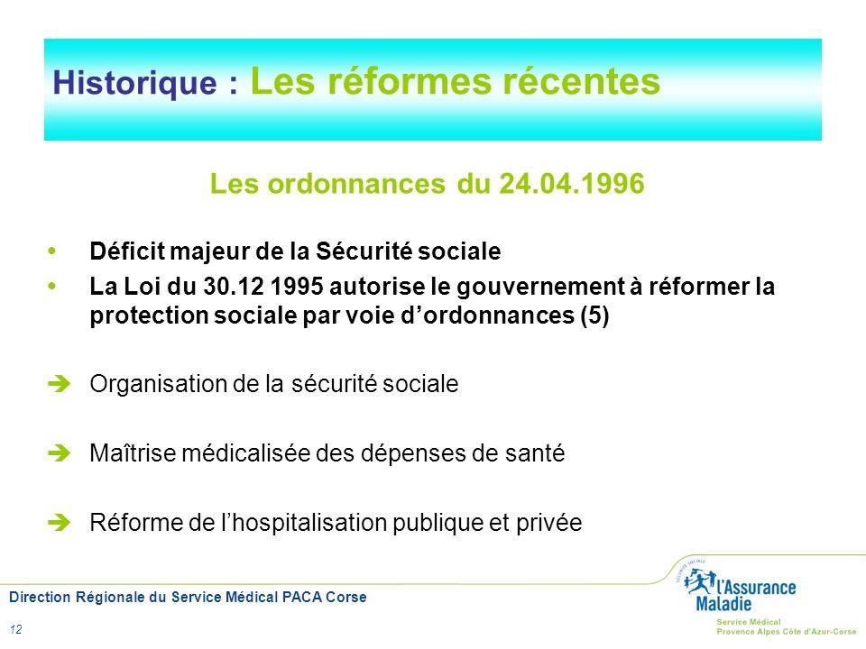 Direction Régionale du Service Médical PACA Corse 12 Historique : Les réformes récentes Les ordonnances du 24.04.1996 Déficit majeur de la Sécurité so