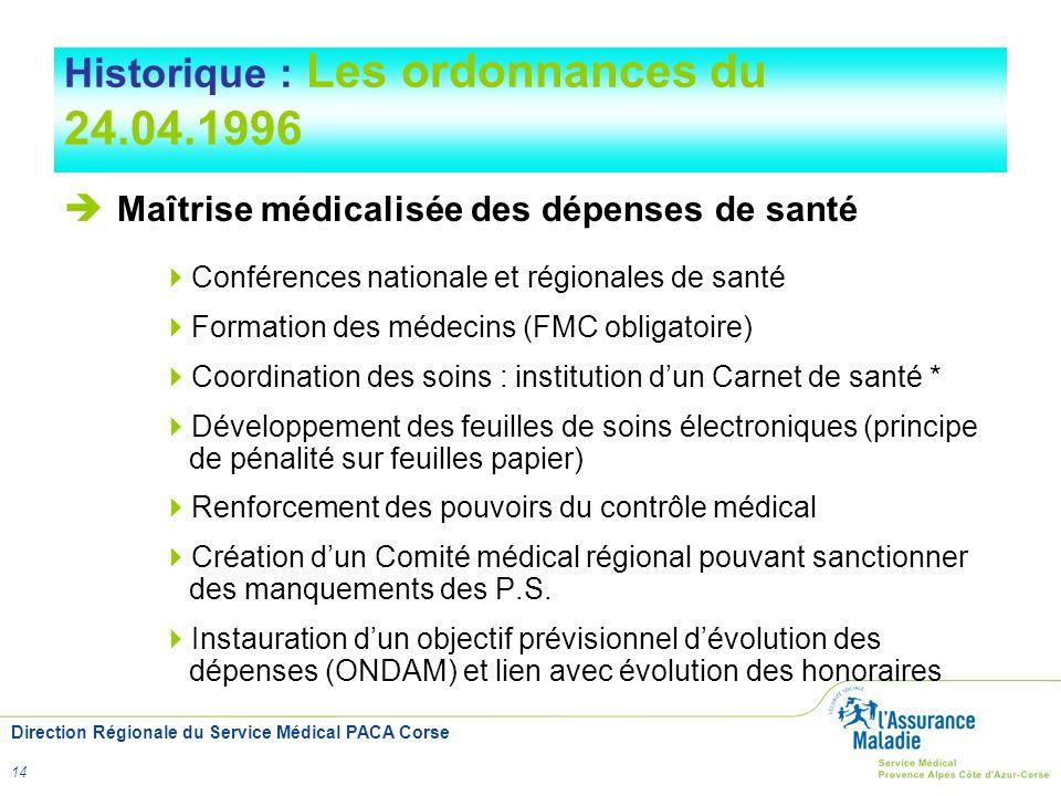 Direction Régionale du Service Médical PACA Corse 14 Historique : Les ordonnances du 24.04.1996 Maîtrise médicalisée des dépenses de santé Conférences