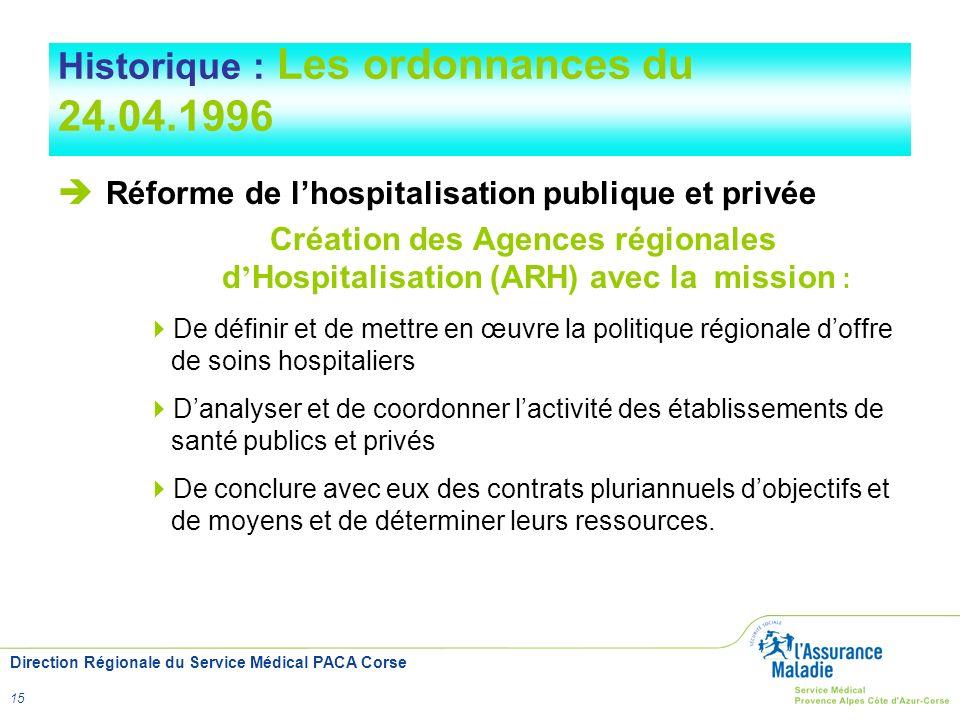 Direction Régionale du Service Médical PACA Corse 15 Historique : Les ordonnances du 24.04.1996 Réforme de lhospitalisation publique et privée Créatio