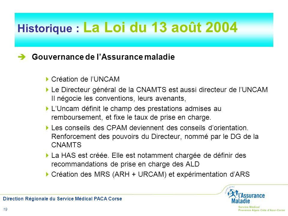 Direction Régionale du Service Médical PACA Corse 19 Historique : La Loi du 13 août 2004 Gouvernance de lAssurance maladie Création de lUNCAM Le Direc