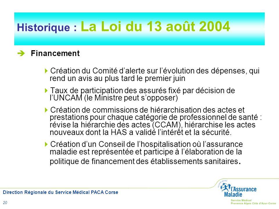 Direction Régionale du Service Médical PACA Corse 20 Historique : La Loi du 13 août 2004 Financement Création du Comité dalerte sur lévolution des dép