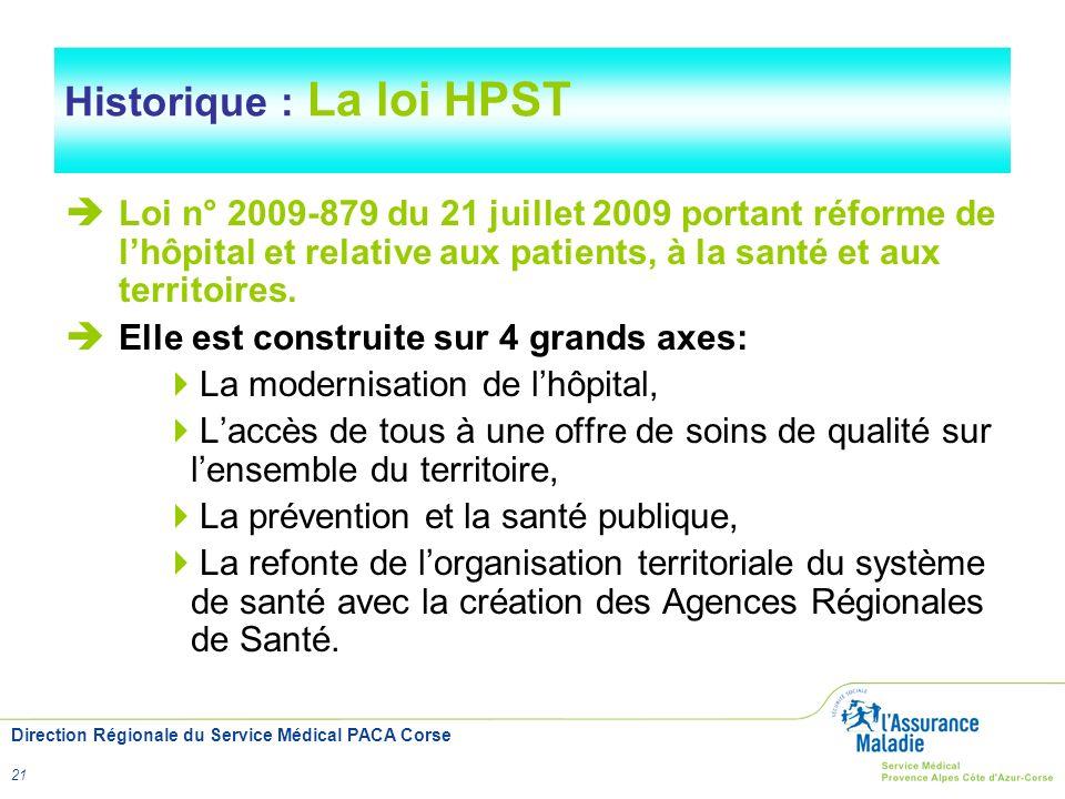 Direction Régionale du Service Médical PACA Corse 21 Historique : La loi HPST Loi n° 2009-879 du 21 juillet 2009 portant réforme de lhôpital et relati