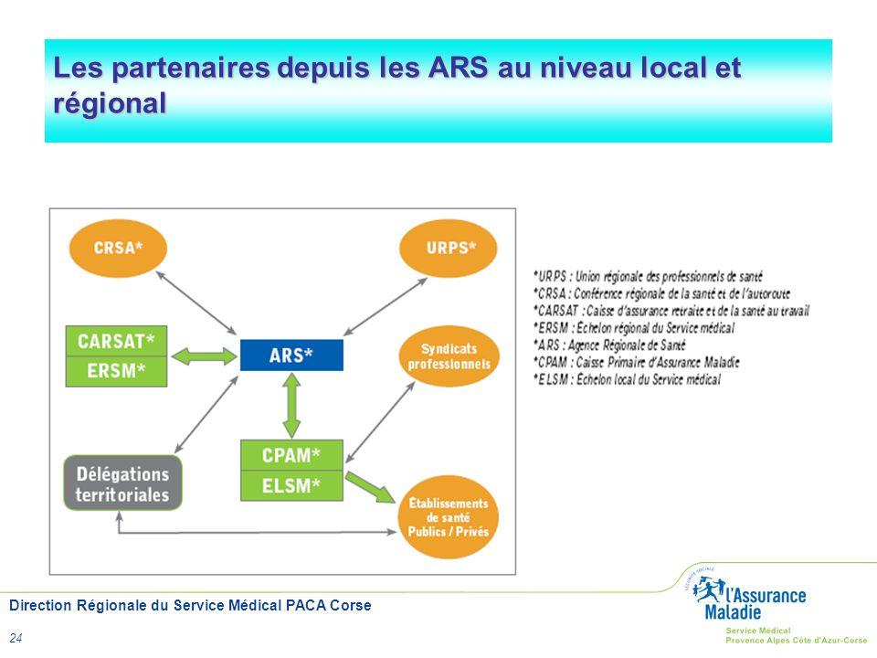 Direction Régionale du Service Médical PACA Corse 24 Les partenaires depuis les ARS au niveau local et régional