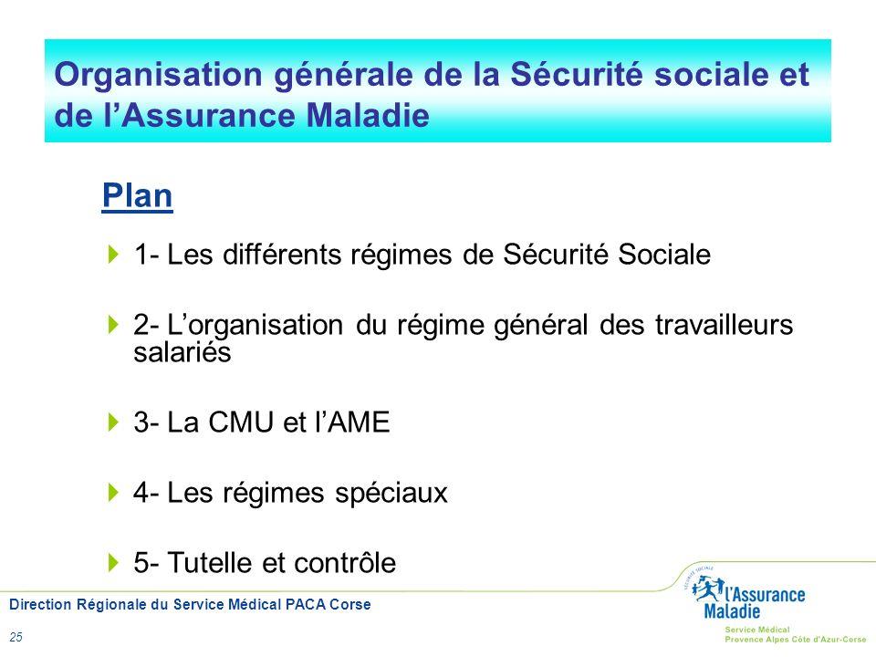 Direction Régionale du Service Médical PACA Corse 25 Organisation générale de la Sécurité sociale et de lAssurance Maladie 1- Les différents régimes d