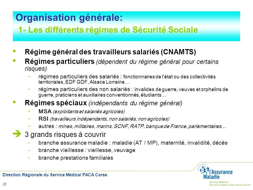 Direction Régionale du Service Médical PACA Corse 26 Régime général des travailleurs salariés (CNAMTS) Régimes particuliers (dépendent du régime génér