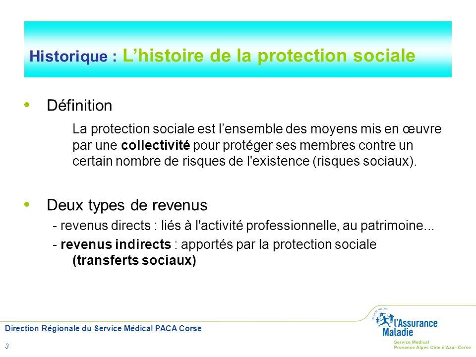 Direction Régionale du Service Médical PACA Corse 3 Historique : Lhistoire de la protection sociale Définition La protection sociale est lensemble des