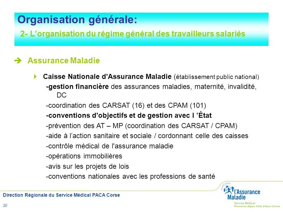 Direction Régionale du Service Médical PACA Corse 30 Assurance Maladie Caisse Nationale d'Assurance Maladie ( établissement public national) -gestion