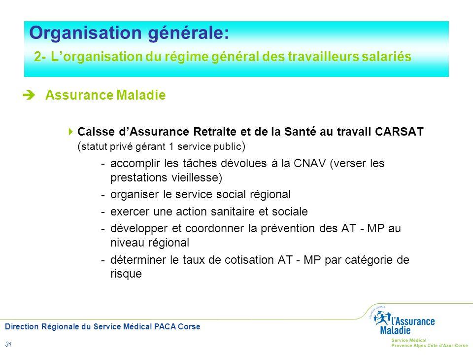 Direction Régionale du Service Médical PACA Corse 31 Organisation générale: 2- Lorganisation du régime général des travailleurs salariés Assurance Mal