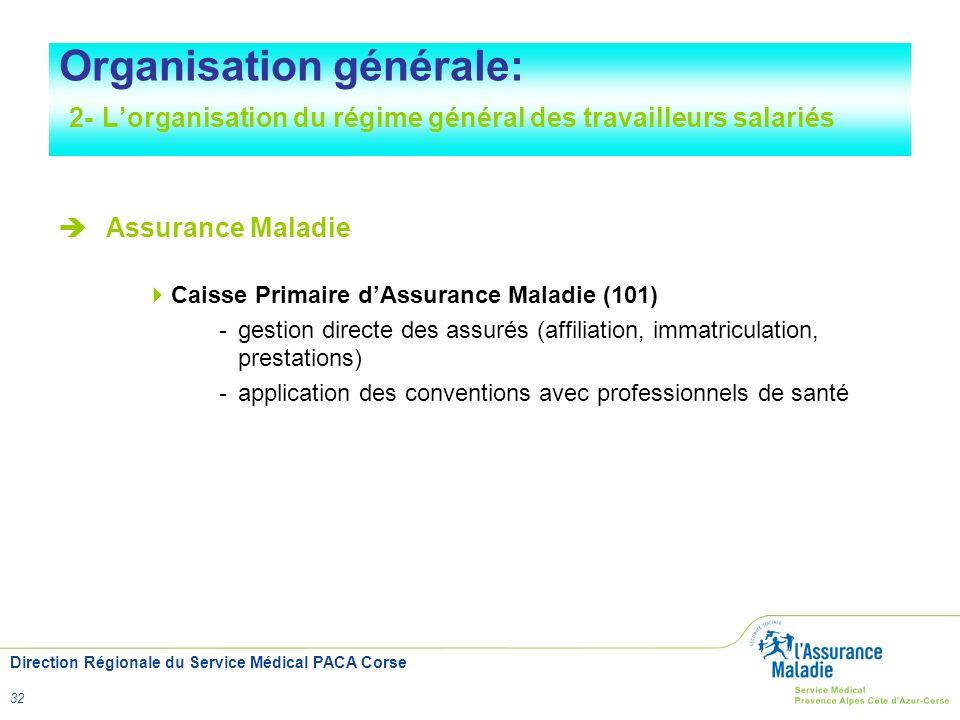 Direction Régionale du Service Médical PACA Corse 32 Assurance Maladie Caisse Primaire dAssurance Maladie (101) -gestion directe des assurés (affiliat