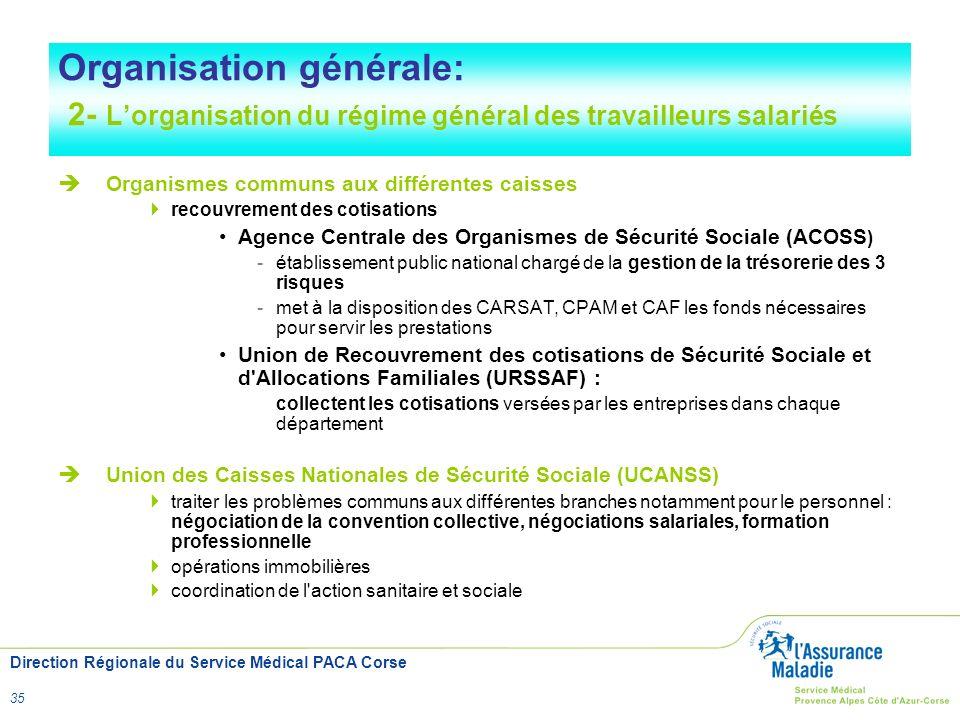 Direction Régionale du Service Médical PACA Corse 35 Organisation générale: 2- Lorganisation du régime général des travailleurs salariés Organismes co