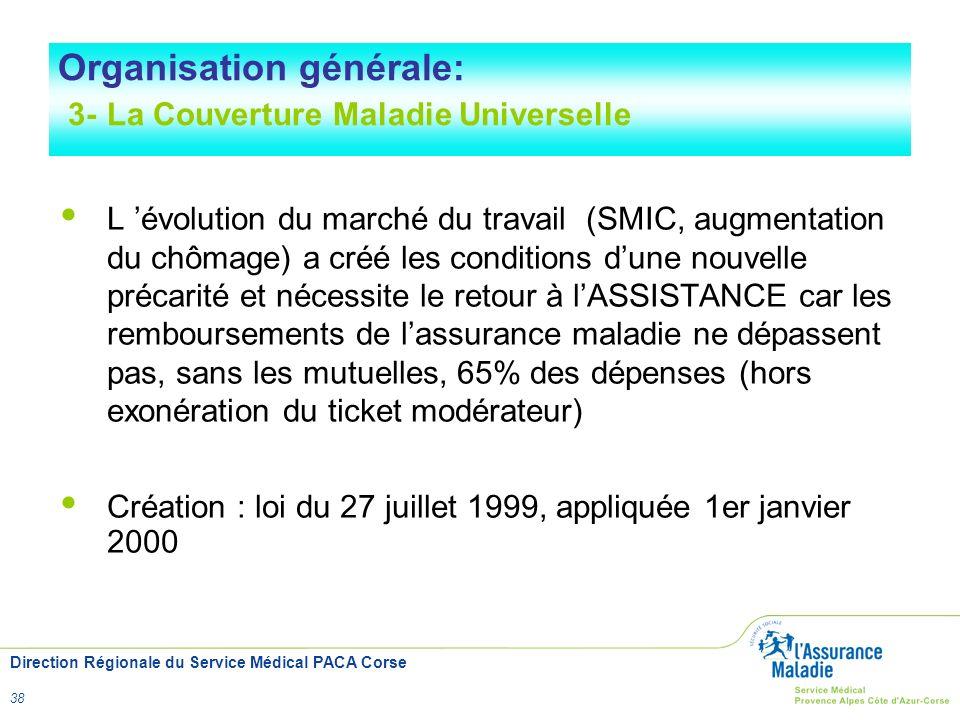 Direction Régionale du Service Médical PACA Corse 38 Organisation générale: 3- La Couverture Maladie Universelle L évolution du marché du travail (SMI