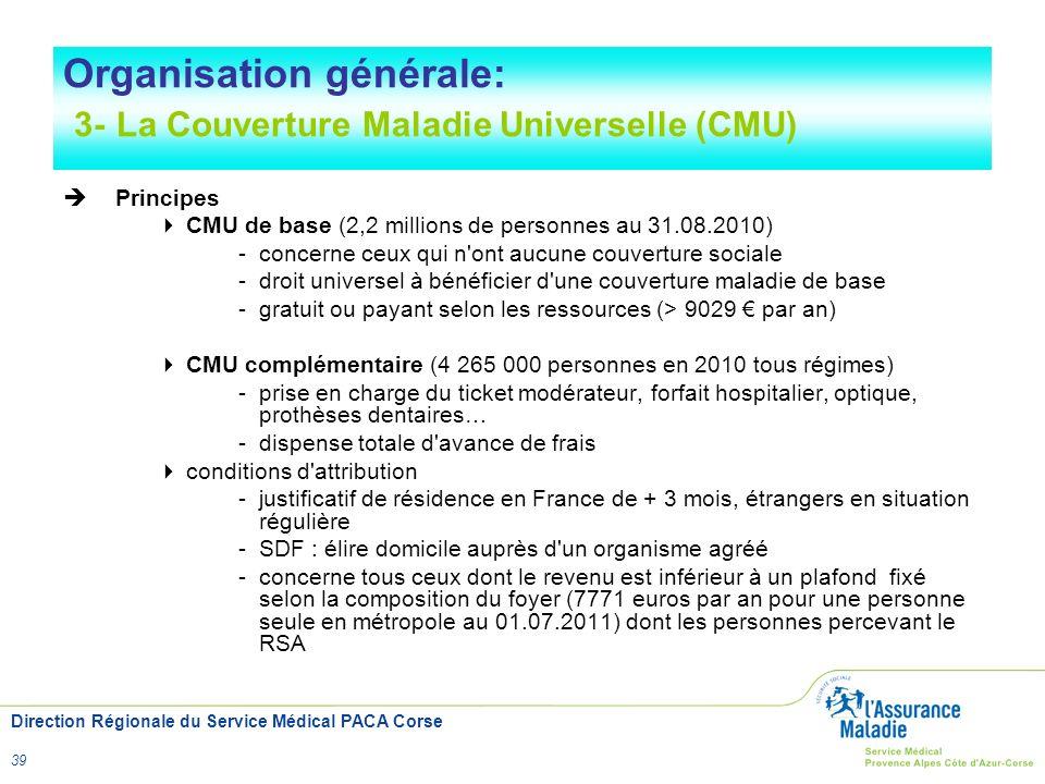 Direction Régionale du Service Médical PACA Corse 39 Organisation générale: 3- La Couverture Maladie Universelle (CMU) Principes CMU de base (2,2 mill