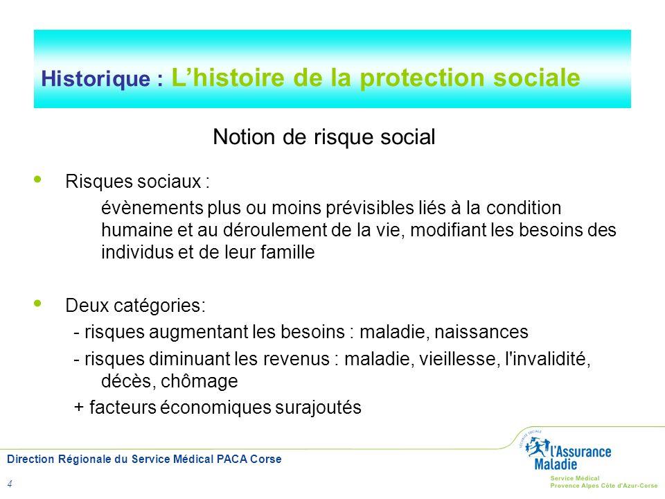 Direction Régionale du Service Médical PACA Corse 4 Historique : Lhistoire de la protection sociale Notion de risque social Risques sociaux : évènemen