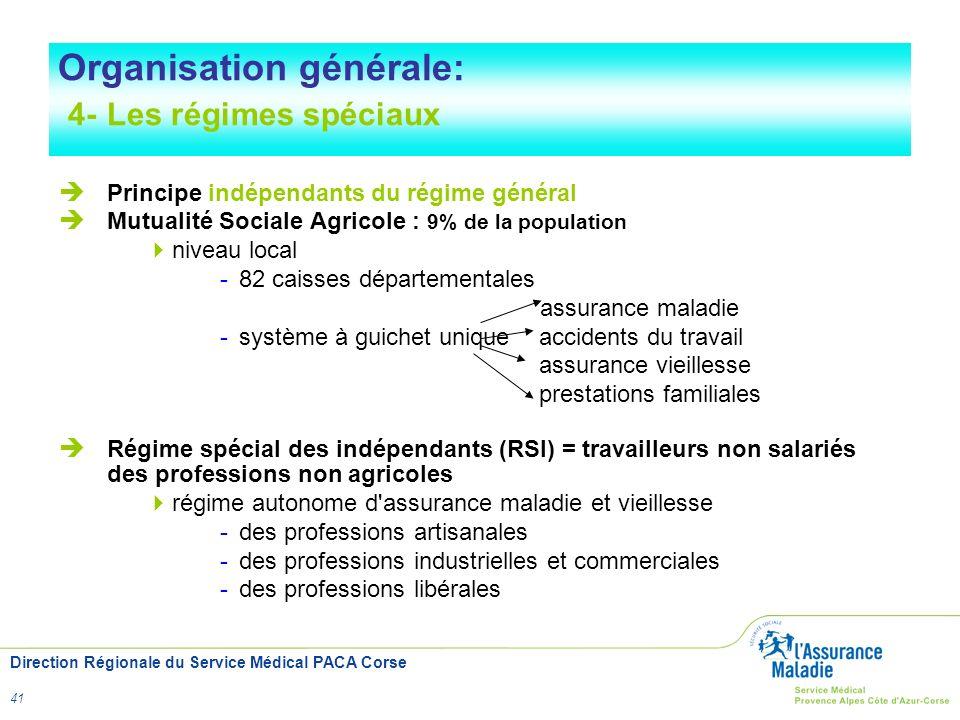 Direction Régionale du Service Médical PACA Corse 41 Organisation générale: 4- Les régimes spéciaux Principe indépendants du régime général Mutualité
