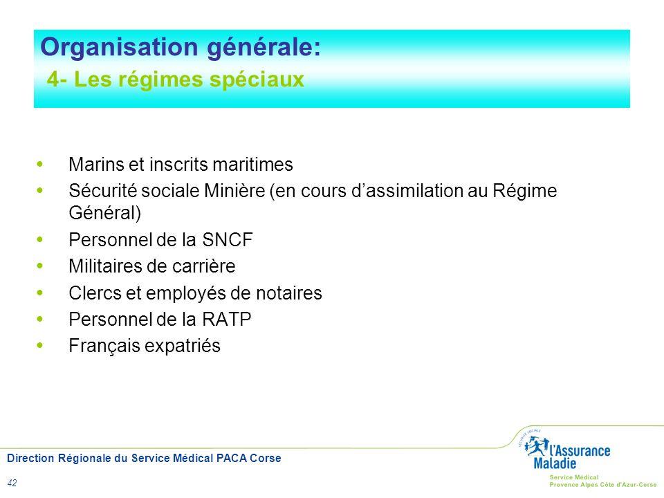 Direction Régionale du Service Médical PACA Corse 42 Organisation générale: 4- Les régimes spéciaux Marins et inscrits maritimes Sécurité sociale Mini