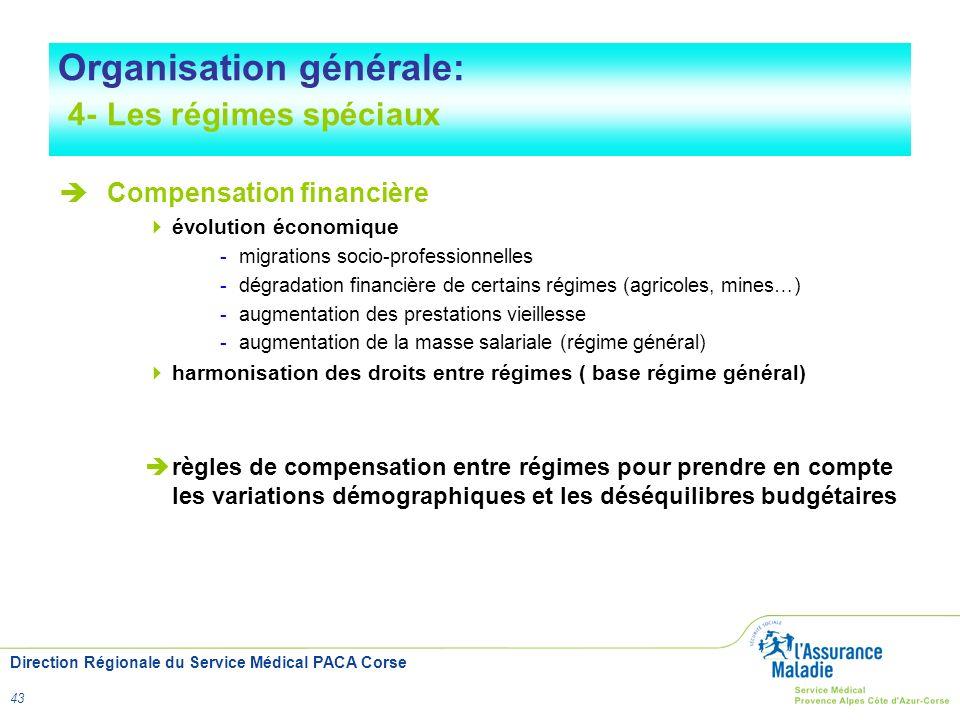 Direction Régionale du Service Médical PACA Corse 43 Organisation générale: 4- Les régimes spéciaux Compensation financière évolution économique -migr