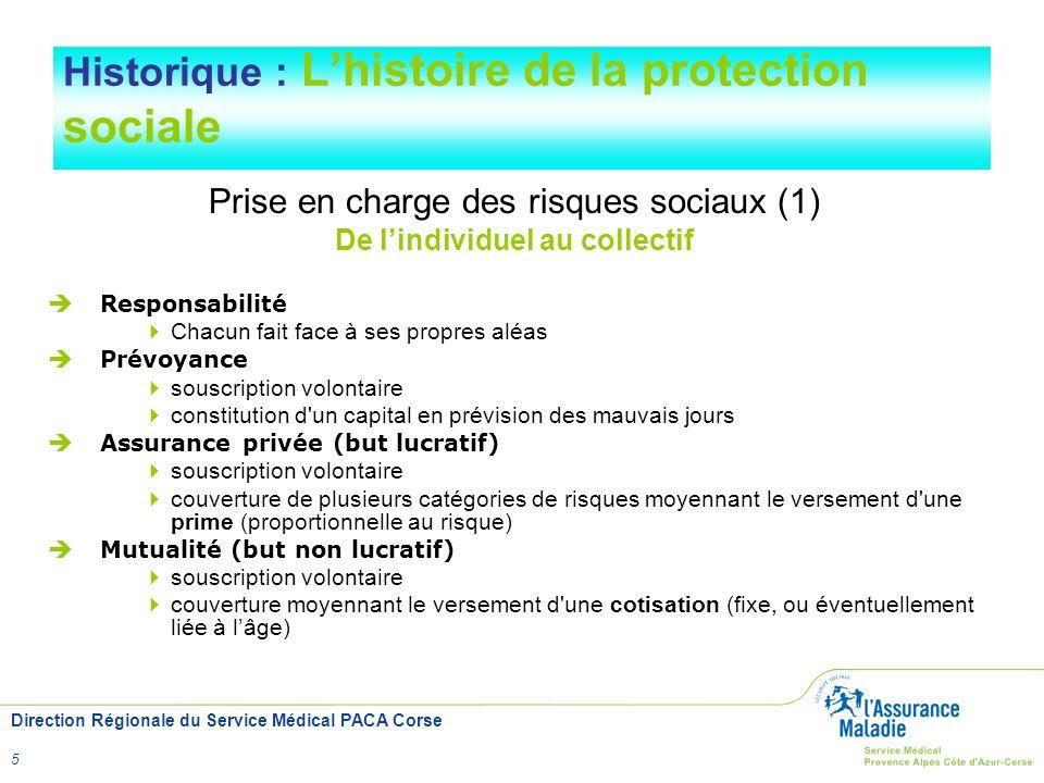 Direction Régionale du Service Médical PACA Corse 5 Historique : Lhistoire de la protection sociale Prise en charge des risques sociaux (1) De lindivi