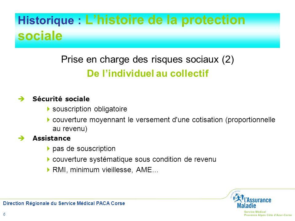 Direction Régionale du Service Médical PACA Corse 6 Historique : Lhistoire de la protection sociale Prise en charge des risques sociaux (2) De lindivi