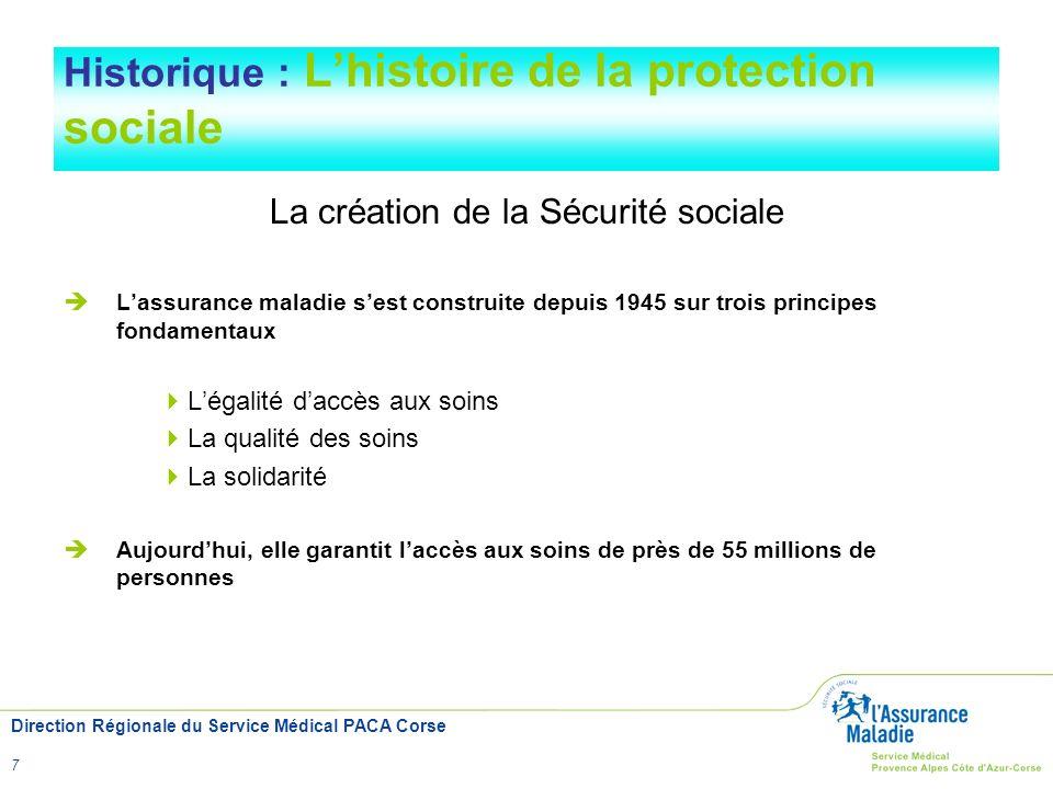Direction Régionale du Service Médical PACA Corse 7 Historique : Lhistoire de la protection sociale La création de la Sécurité sociale Lassurance mala
