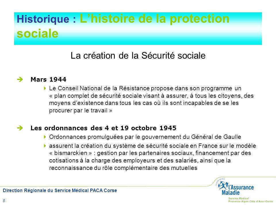 Direction Régionale du Service Médical PACA Corse 8 Historique : Lhistoire de la protection sociale La création de la Sécurité sociale Mars 1944 Le Co